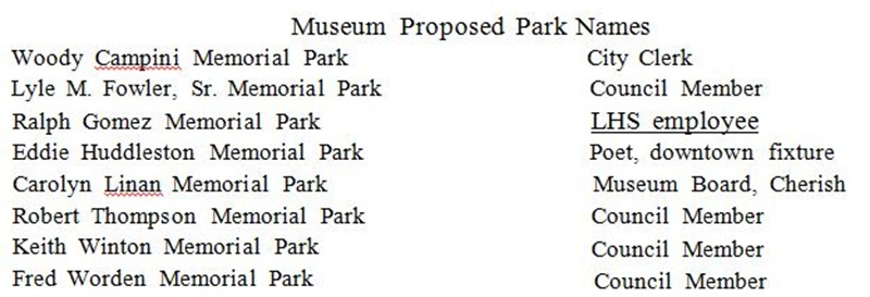 Museum Proposed Park Names