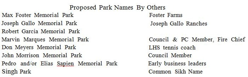Proposed Park Names by Others