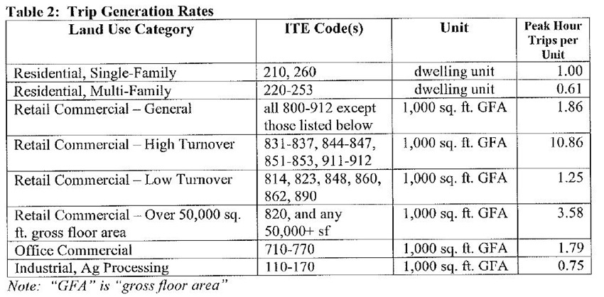 Table 2 Trip Generation Rates