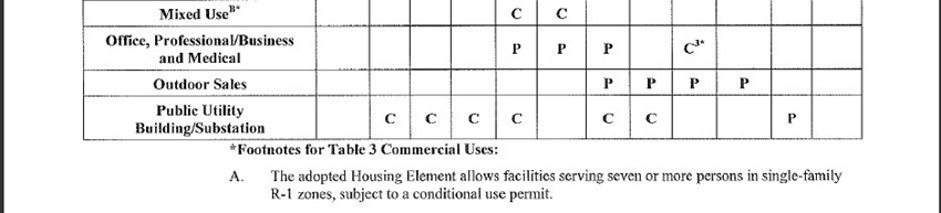 """Notice that """"Mixed Use"""" means Residential Units CAN be located above Business Establishments. Doesn't anyone on the City Council READ these things?????"""