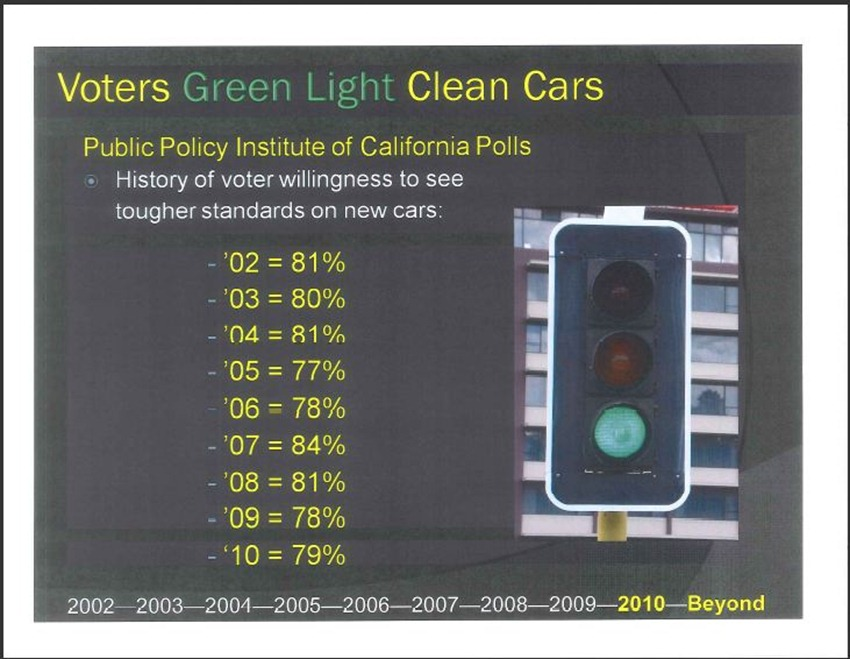 California Clean Cars Campaign 12