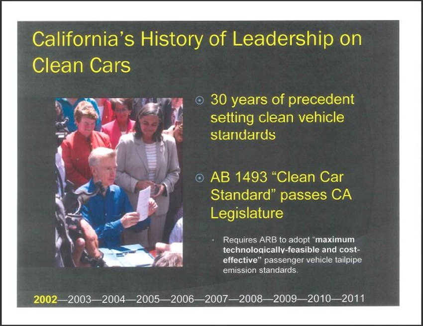 California Clean Cars Campaign 2