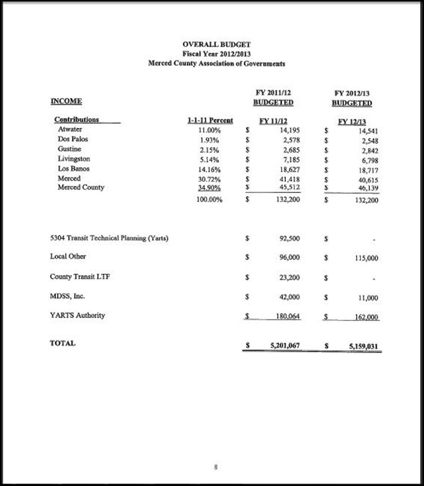 MCAG Work Program Page 6-10