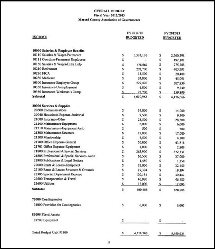 MCAG Work Program Page 6-11