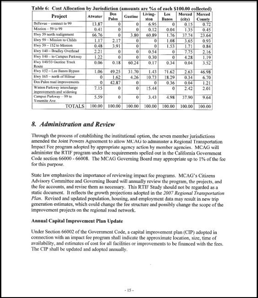 RTIF Page 4-15