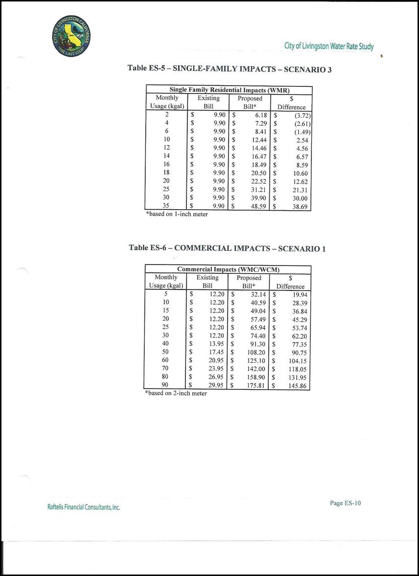 Page ES-10