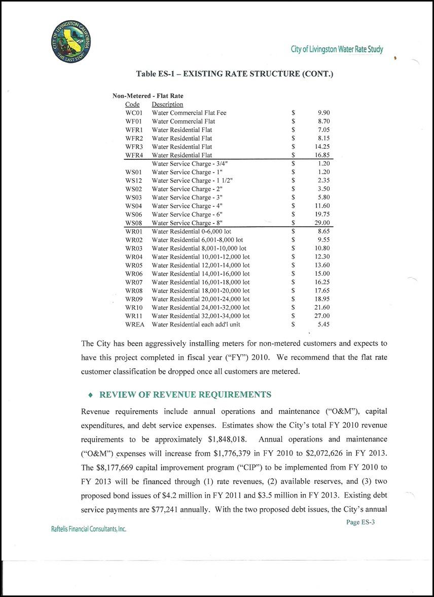 Page ES-3