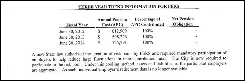 Note 11 Pension Plans