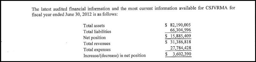 Note 12 Risk Management
