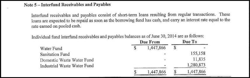 Note 5 Interfund Recievables and Payables