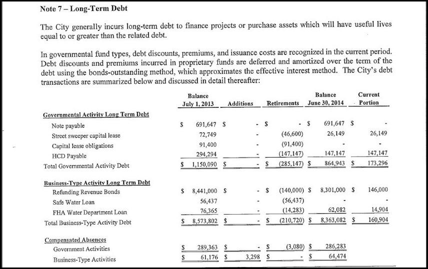 Note 7 Long Term Debt